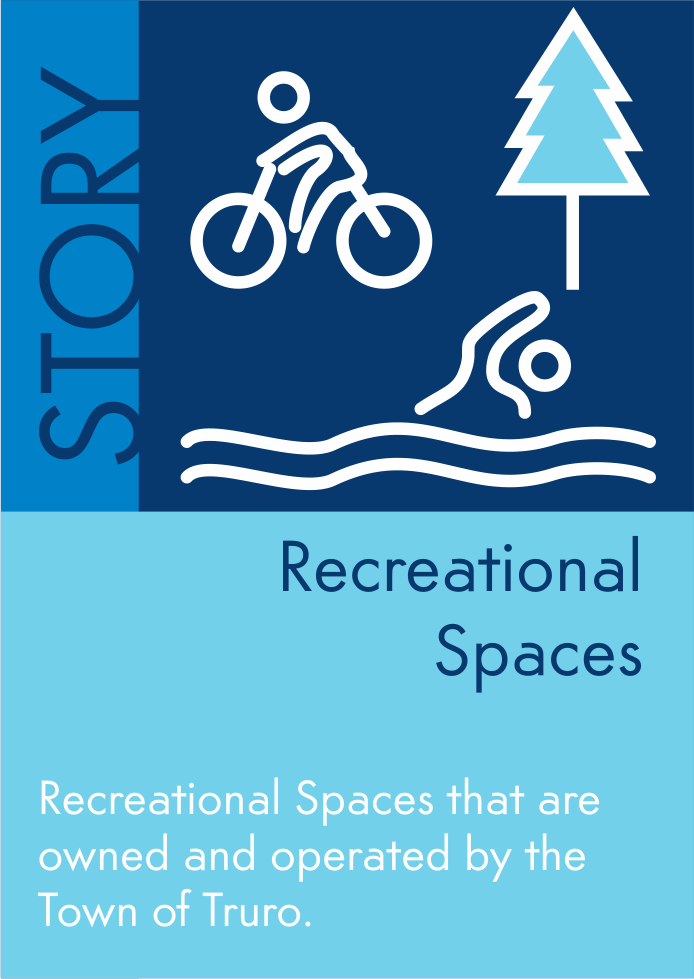 RecreationalSpaces
